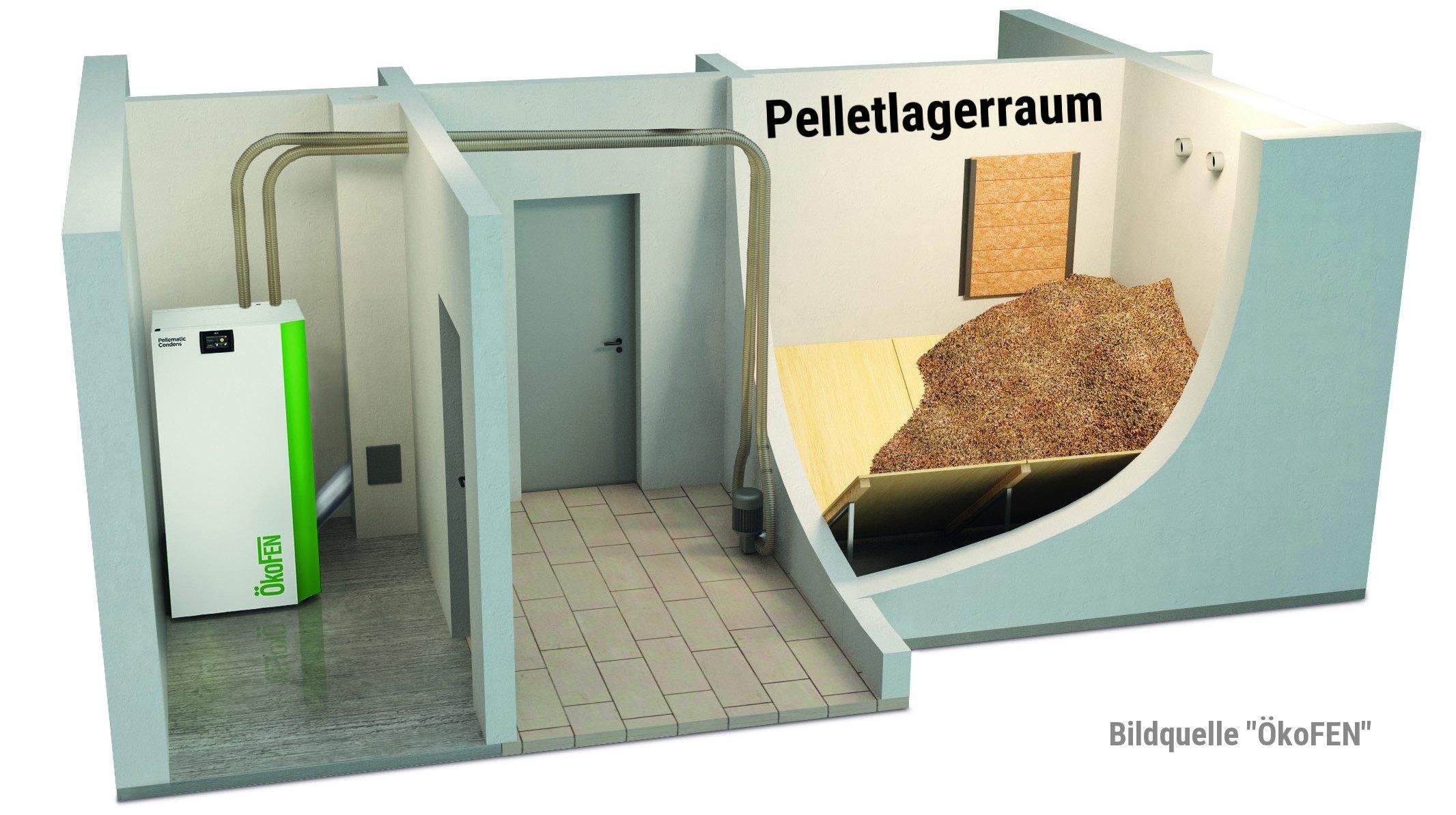 Pelletlagerraum